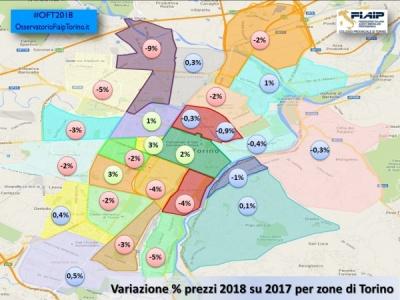Analisi Osservatorio Immobiliare Prezzi 2018 di Torino